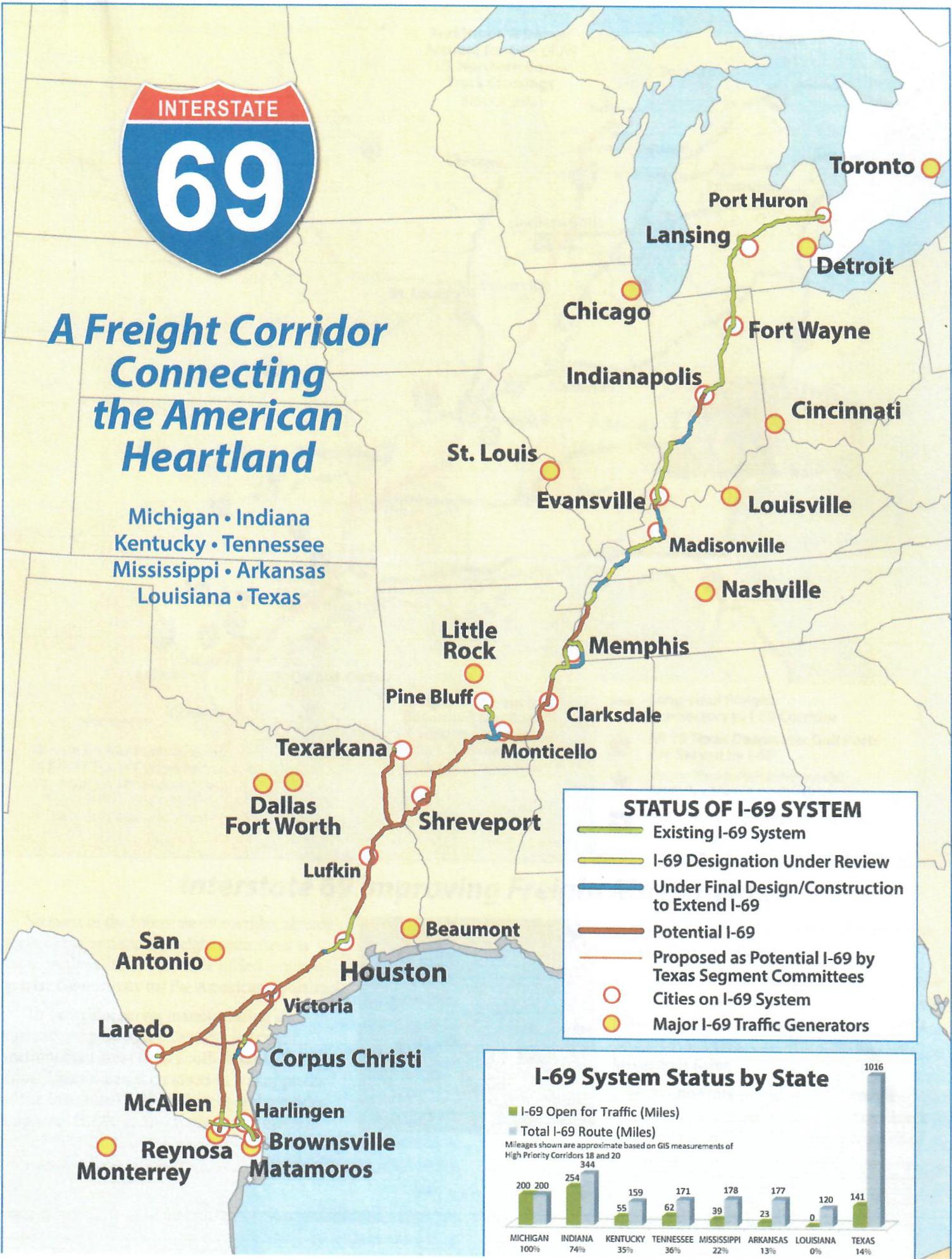 I69 Arkansas Map.Gtedc Promoting I 69 Through South Arkansas News